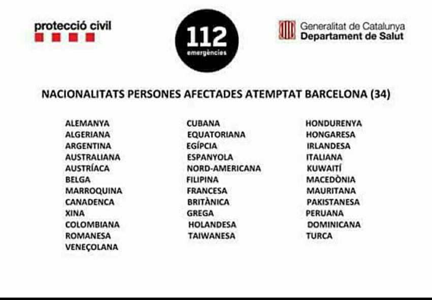 nacionalidades afectadas
